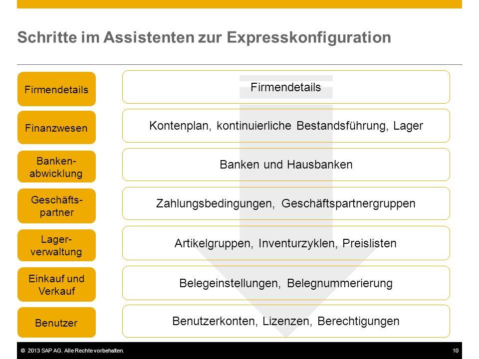 ©2013 SAP AG. Alle Rechte vorbehalten.10 Schritte im Assistenten zur Expresskonfiguration Firmendetails Finanzwesen Banken- abwicklung Geschäfts- part
