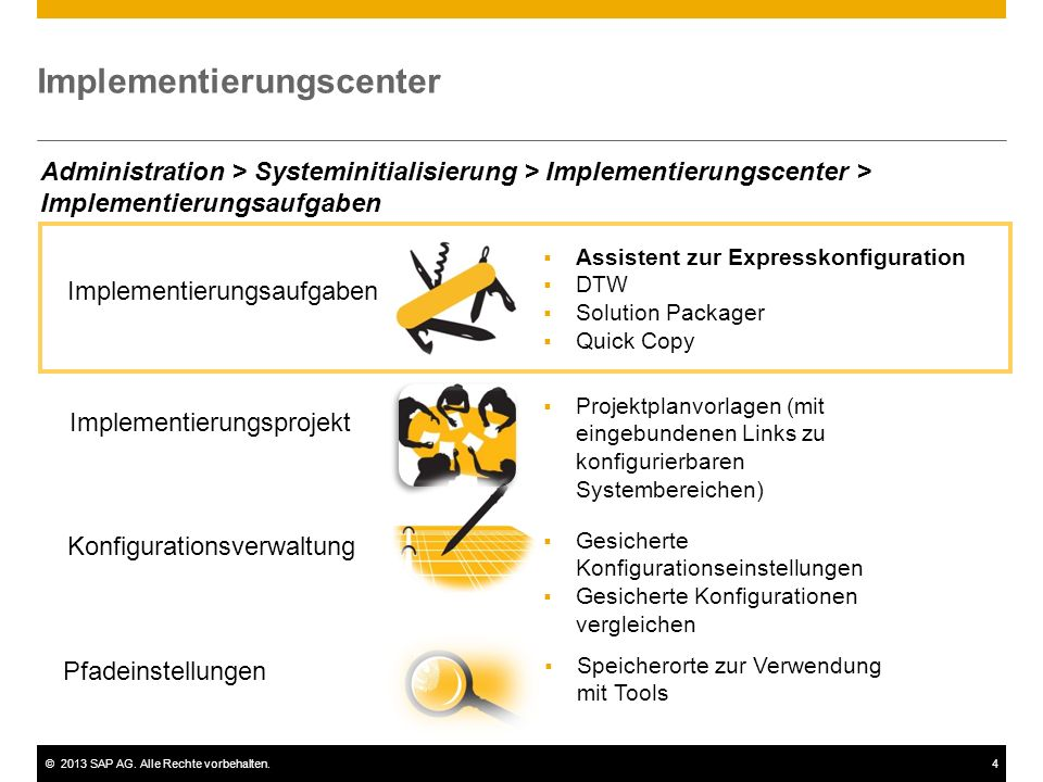 ©2013 SAP AG. Alle Rechte vorbehalten.4 Implementierungscenter  Assistent zur Expresskonfiguration  DTW  Solution Packager  Quick Copy  Projektpl
