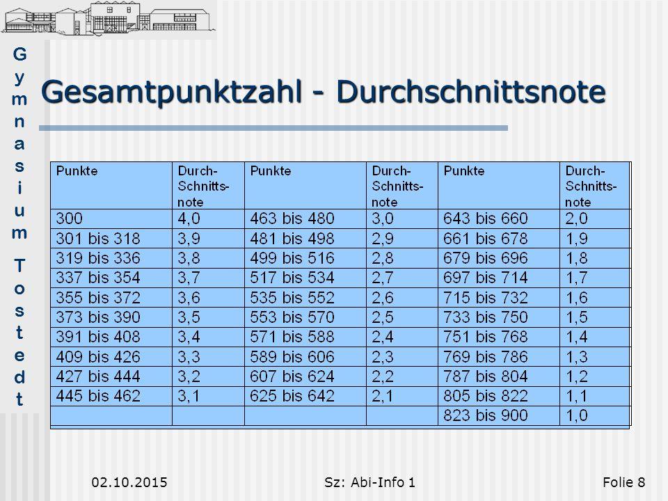 GymnasiumTostedtGymnasiumTostedt 02.10.2015Sz: Abi-Info 1Folie 8 Gesamtpunktzahl - Durchschnittsnote