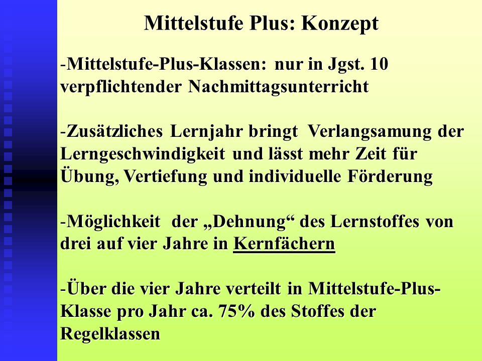Mittelstufe Plus: Konzept -Mittelstufe-Plus-Klassen: nur in Jgst.