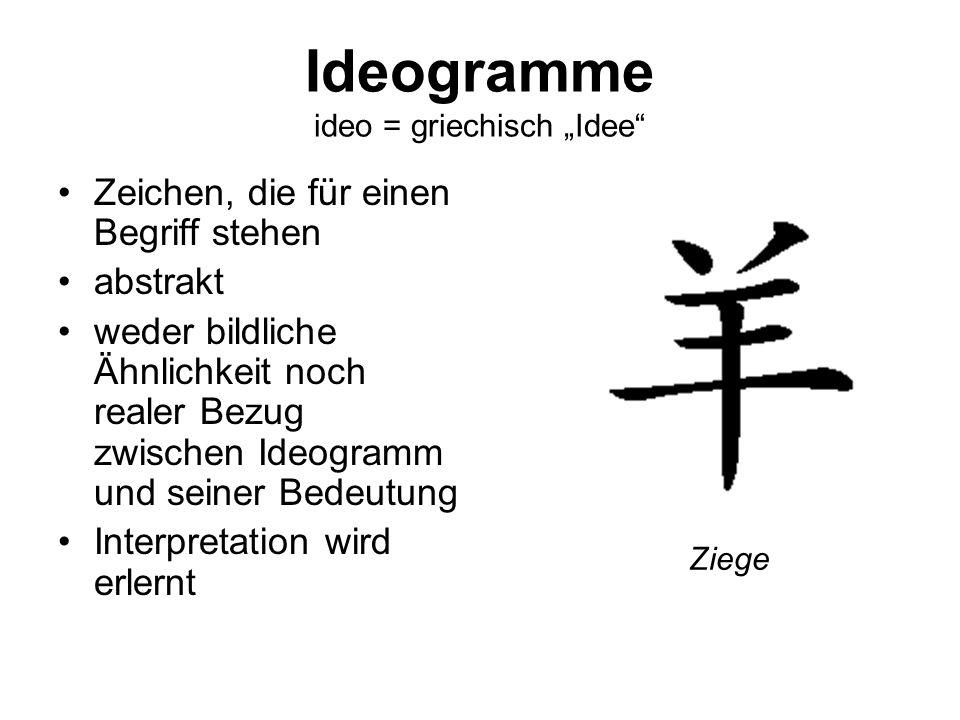 """Ideogramme ideo = griechisch """"Idee"""" Zeichen, die für einen Begriff stehen abstrakt weder bildliche Ähnlichkeit noch realer Bezug zwischen Ideogramm un"""