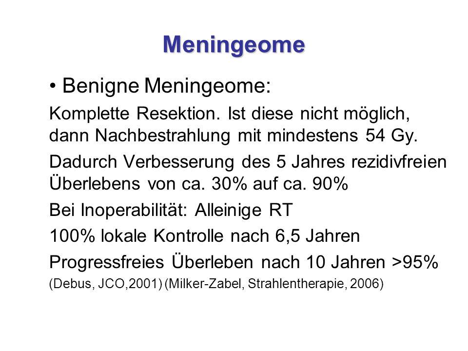 Meningeome Benigne Meningeome: Komplette Resektion. Ist diese nicht möglich, dann Nachbestrahlung mit mindestens 54 Gy. Dadurch Verbesserung des 5 Jah