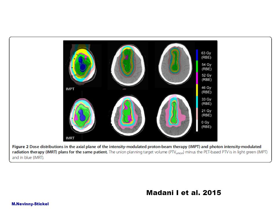 M.Nevinny-Stickel Madani I et al. 2015