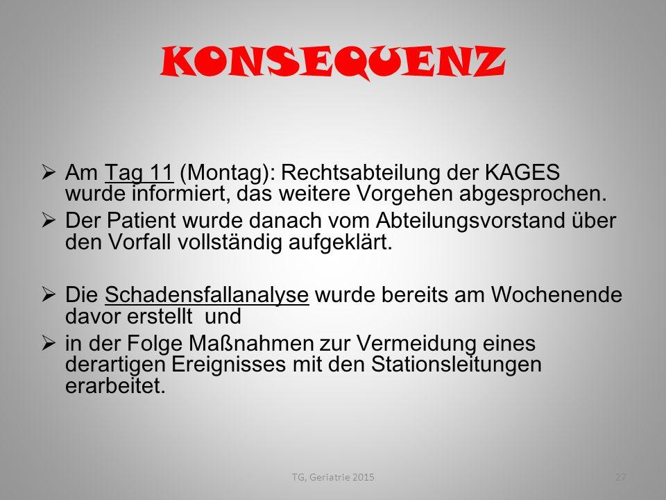 TG, Geriatrie 201527 KONSEQUENZ  Am Tag 11 (Montag): Rechtsabteilung der KAGES wurde informiert, das weitere Vorgehen abgesprochen.  Der Patient wur
