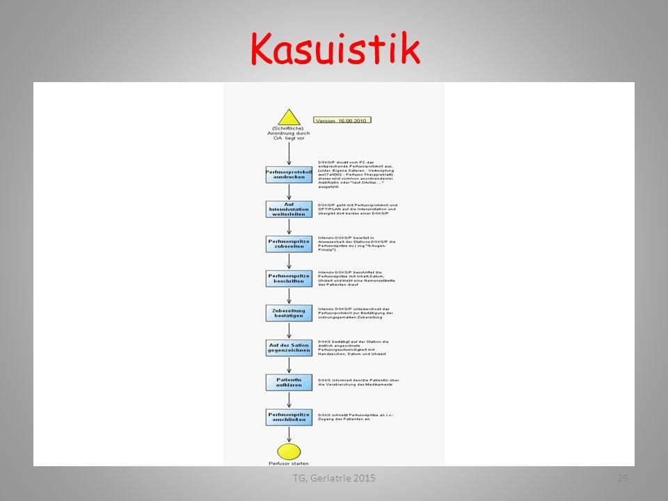 Kasuistik TG, Geriatrie 201529