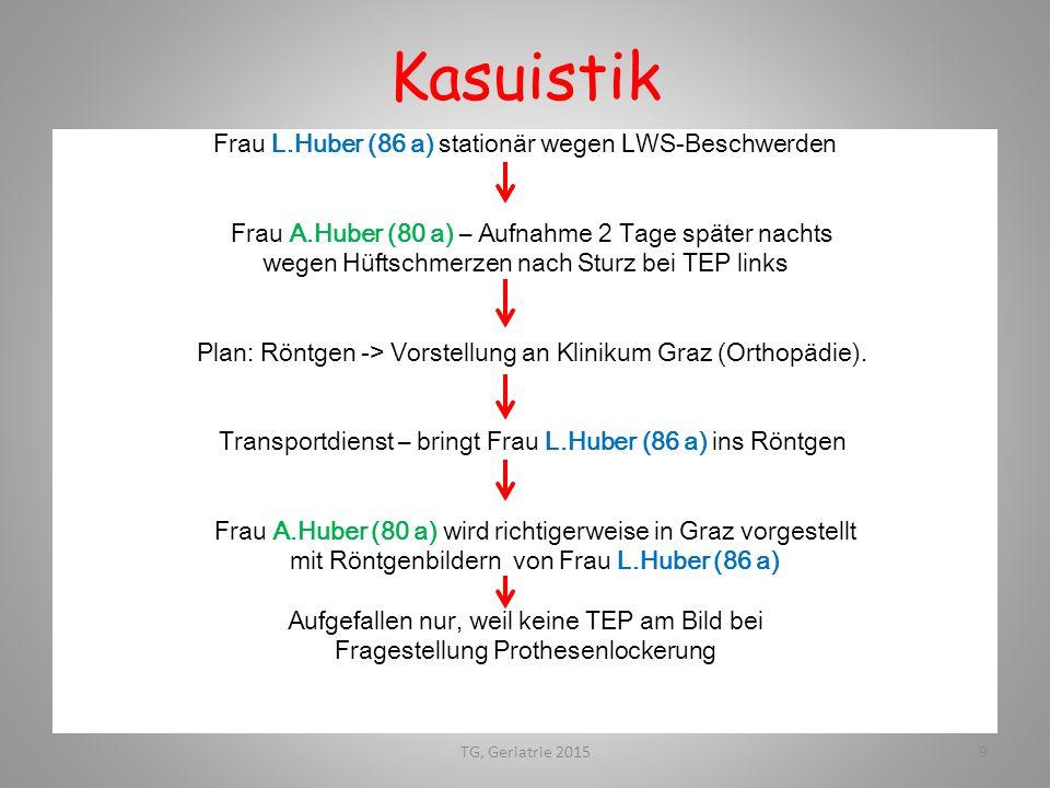 TG, Geriatrie 201530 MAßNAHMEN 2.Anordnung künftig in ml und IE (z.B.