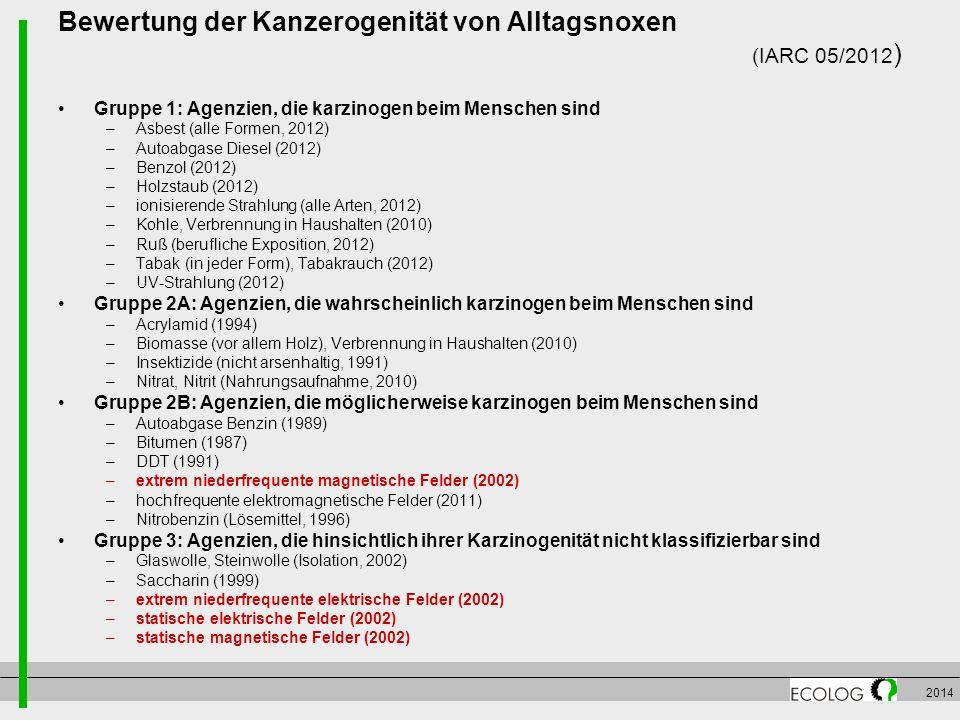 2014 Bewertung der Kanzerogenität von Alltagsnoxen (IARC 05/2012 ) Gruppe 1: Agenzien, die karzinogen beim Menschen sind –Asbest (alle Formen, 2012) –
