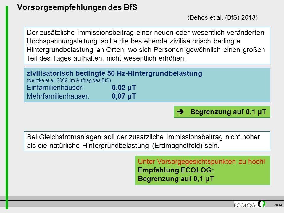 2014 Vorsorgeempfehlungen des BfS (Dehos et al. (BfS) 2013) Der zusätzliche Immissionsbeitrag einer neuen oder wesentlich veränderten Hochspannungslei