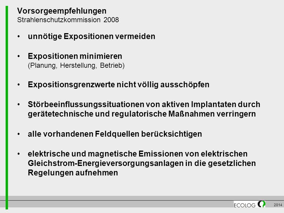 2014 Vorsorgeempfehlungen Strahlenschutzkommission 2008 unnötige Expositionen vermeiden Expositionen minimieren (Planung, Herstellung, Betrieb) Exposi