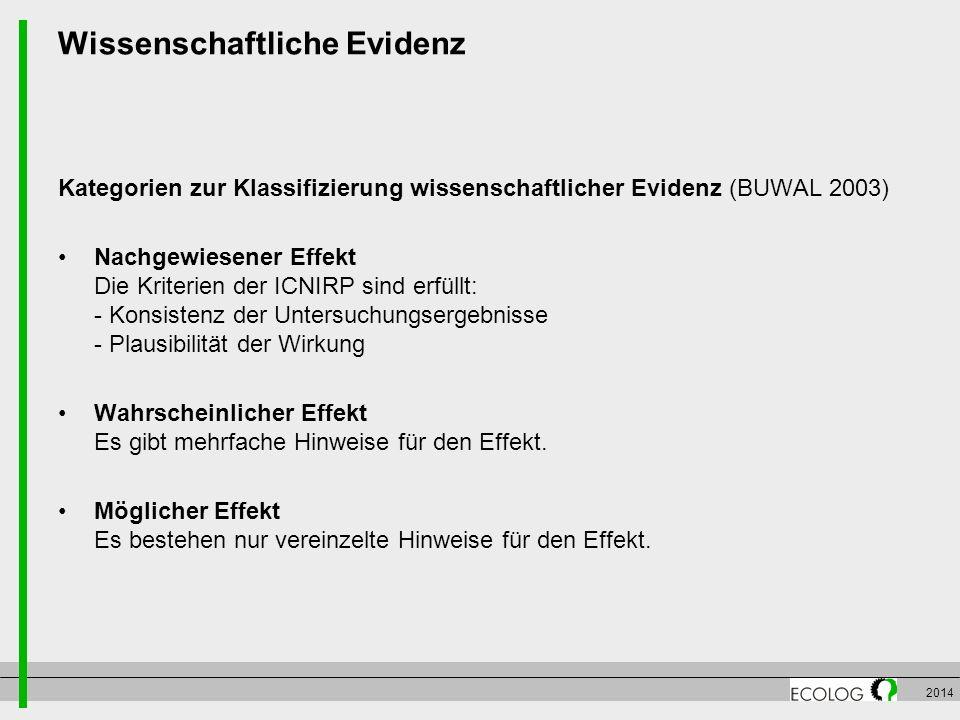 2014 Wissenschaftliche Evidenz Kategorien zur Klassifizierung wissenschaftlicher Evidenz (BUWAL 2003) Nachgewiesener Effekt Die Kriterien der ICNIRP s