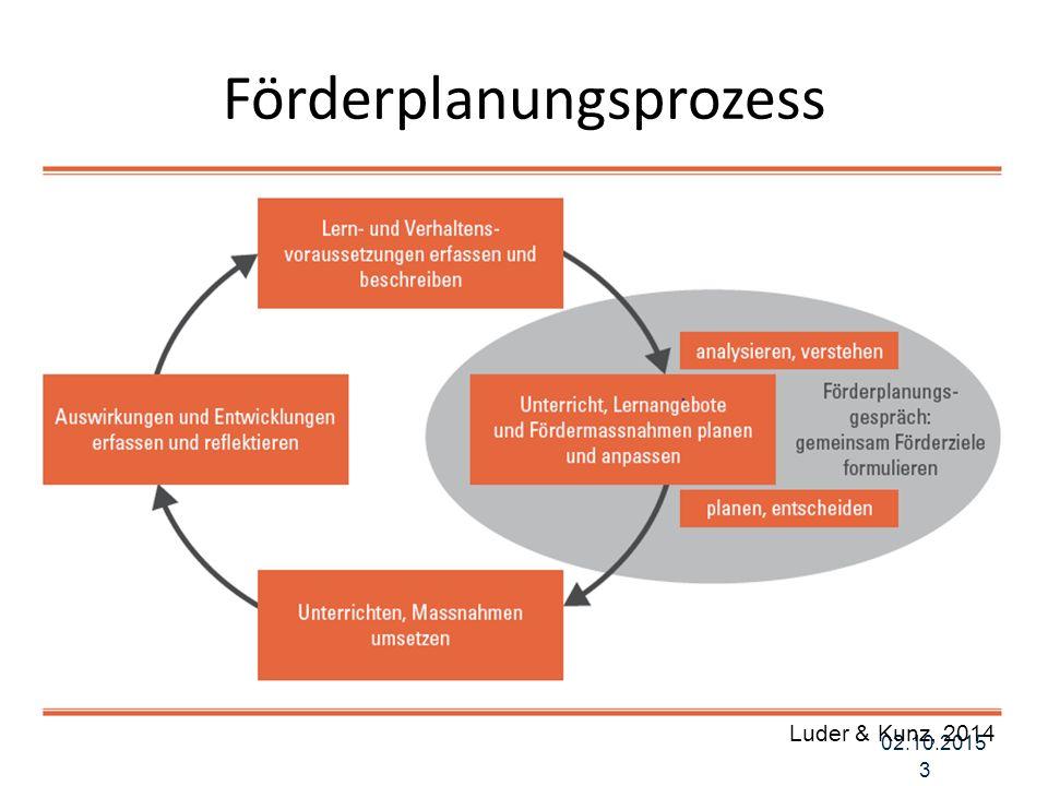 Förderplanungsprozess 02.10.2015 3 Luder & Kunz, 2014