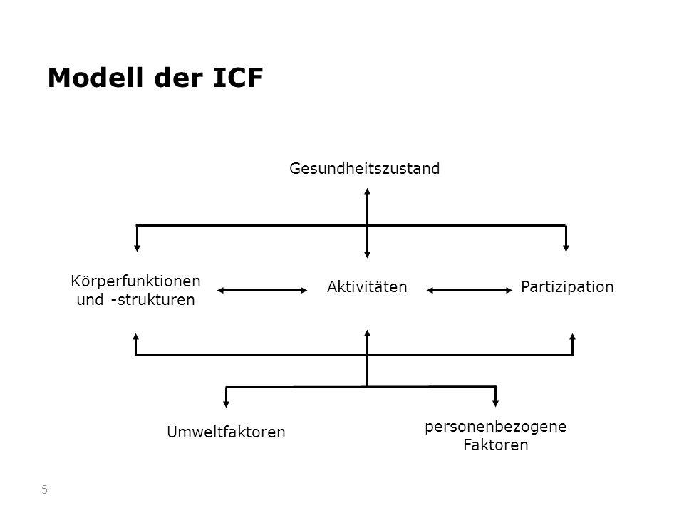 5 Gesundheitszustand Körperfunktionen und -strukturen AktivitätenPartizipation Umweltfaktoren personenbezogene Faktoren Modell der ICF