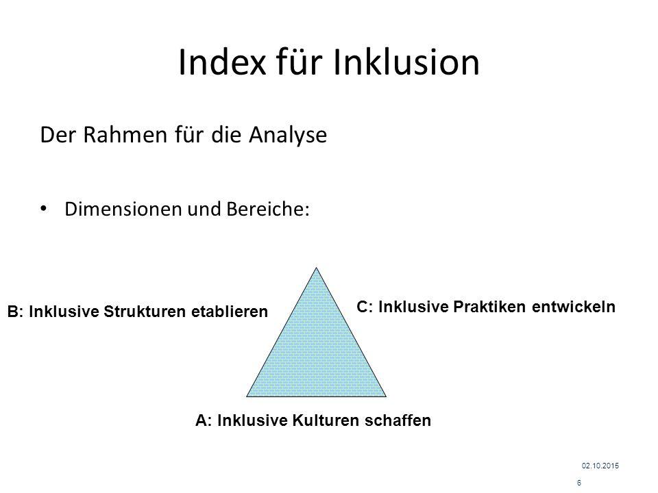 Index für Inklusion Der Rahmen für die Analyse Dimensionen und Bereiche: 02.10.2015 6 A: Inklusive Kulturen schaffen B: Inklusive Strukturen etabliere