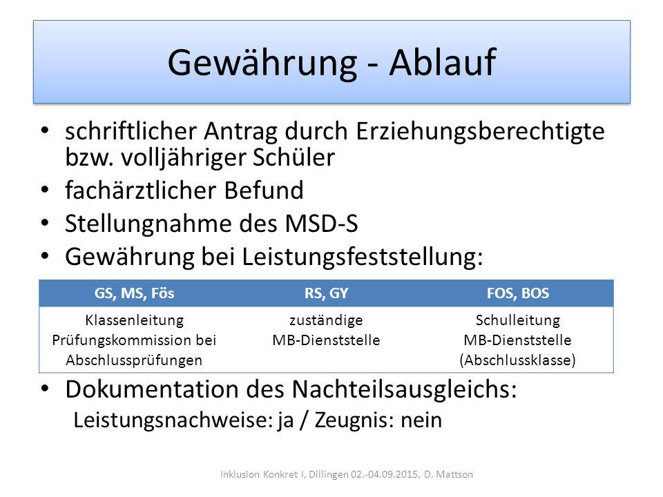 Gewährung - Ablauf schriftlicher Antrag durch Erziehungsberechtigte bzw.