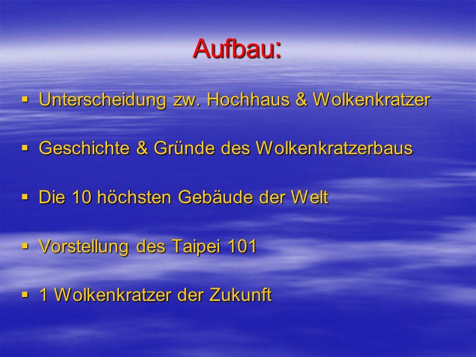 Aufbau :  Unterscheidung zw. Hochhaus & Wolkenkratzer  Geschichte & Gründe des Wolkenkratzerbaus  Die 10 höchsten Gebäude der Welt  Vorstellung de