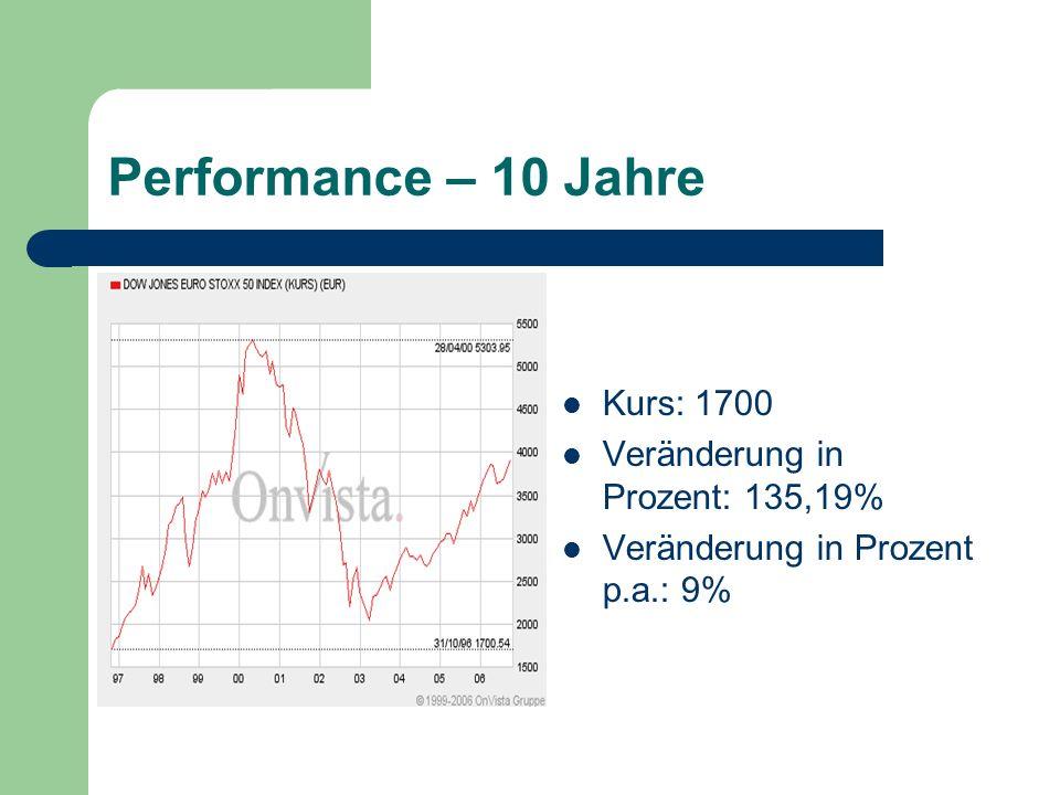 Performance – 10 Jahre Kurs: 1700 Veränderung in Prozent: 135,19% Veränderung in Prozent p.a.: 9%