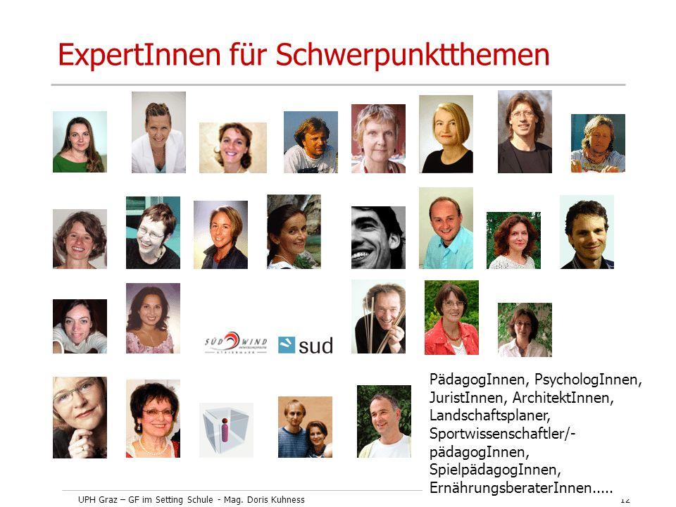 UPH Graz – GF im Setting Schule - Mag. Doris Kuhness12 ExpertInnen für Schwerpunktthemen PädagogInnen, PsychologInnen, JuristInnen, ArchitektInnen, La