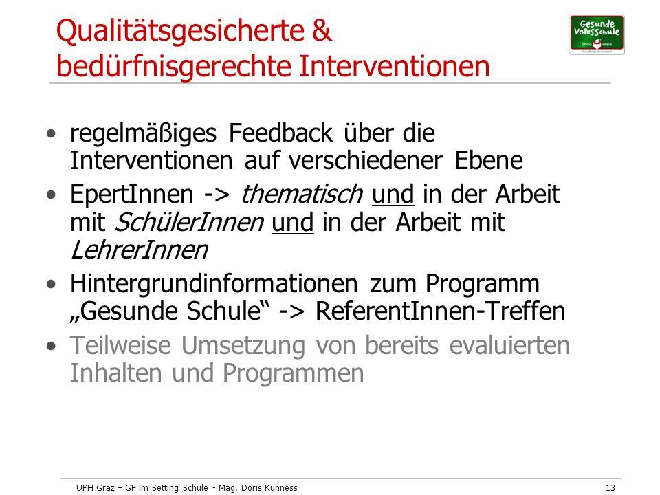 UPH Graz – GF im Setting Schule - Mag. Doris Kuhness13 Qualitätsgesicherte & bedürfnisgerechte Interventionen regelmäßiges Feedback über die Intervent