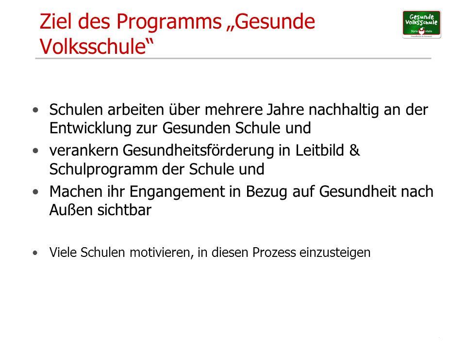 """UPH Graz – GF im Setting Schule - Mag. Doris Kuhness2 Ziel des Programms """"Gesunde Volksschule"""" Schulen arbeiten über mehrere Jahre nachhaltig an der E"""