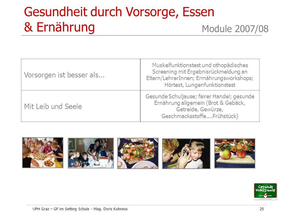 UPH Graz – GF im Setting Schule - Mag. Doris Kuhness25 Module 2007/08 Vorsorgen ist besser als... Muskelfunktionstest und othopädisches Screening mit