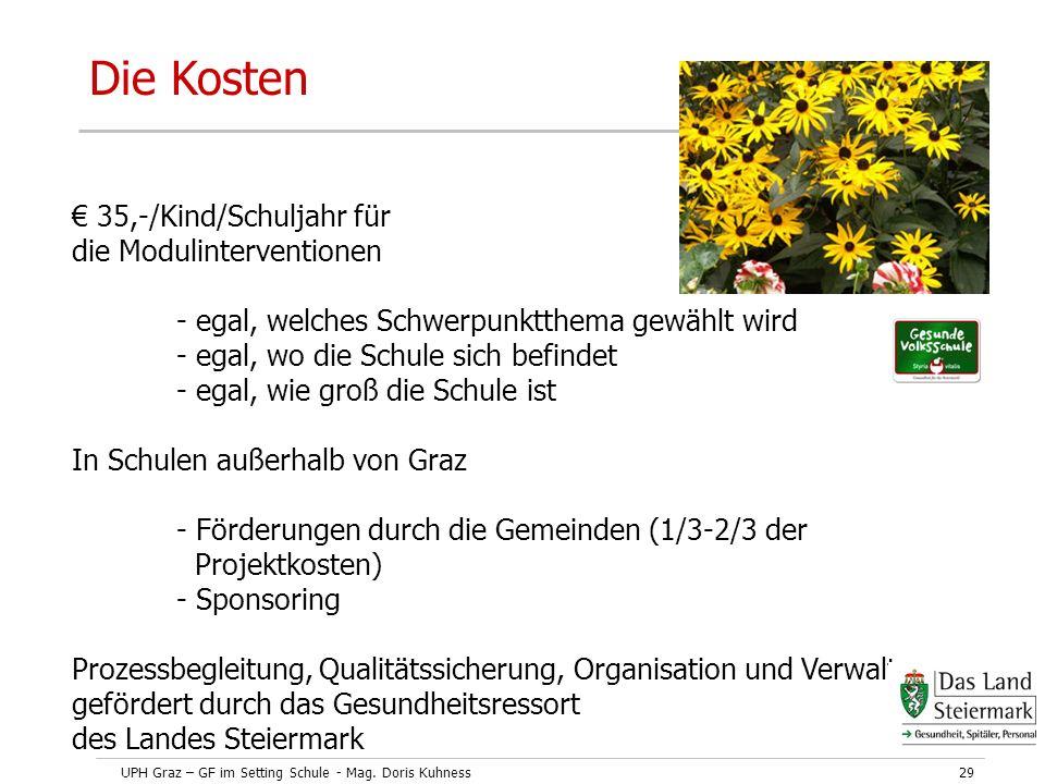 UPH Graz – GF im Setting Schule - Mag. Doris Kuhness29 € 35,-/Kind/Schuljahr für die Modulinterventionen - egal, welches Schwerpunktthema gewählt wird