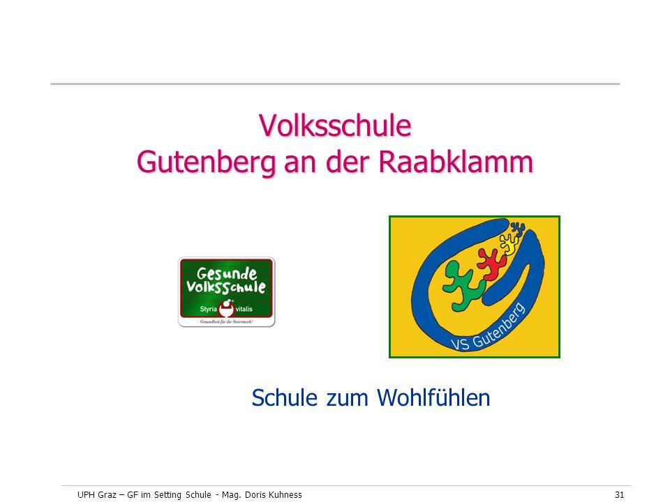 UPH Graz – GF im Setting Schule - Mag. Doris Kuhness31 Volksschule Gutenberg an der Raabklamm Schule zum Wohlfühlen