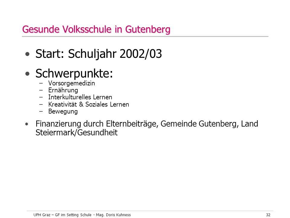 UPH Graz – GF im Setting Schule - Mag. Doris Kuhness32 Gesunde Volksschule in Gutenberg Start: Schuljahr 2002/03 Schwerpunkte: –Vorsorgemedizin –Ernäh