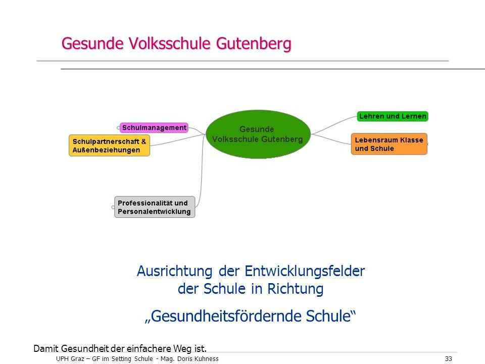 UPH Graz – GF im Setting Schule - Mag. Doris Kuhness33 Damit Gesundheit der einfachere Weg ist. Gesunde Volksschule Gutenberg Ausrichtung der Entwickl