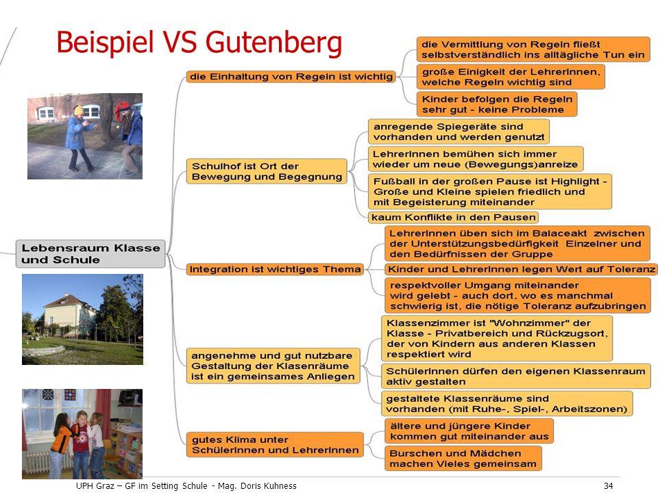 UPH Graz – GF im Setting Schule - Mag. Doris Kuhness34 Beispiel VS Gutenberg