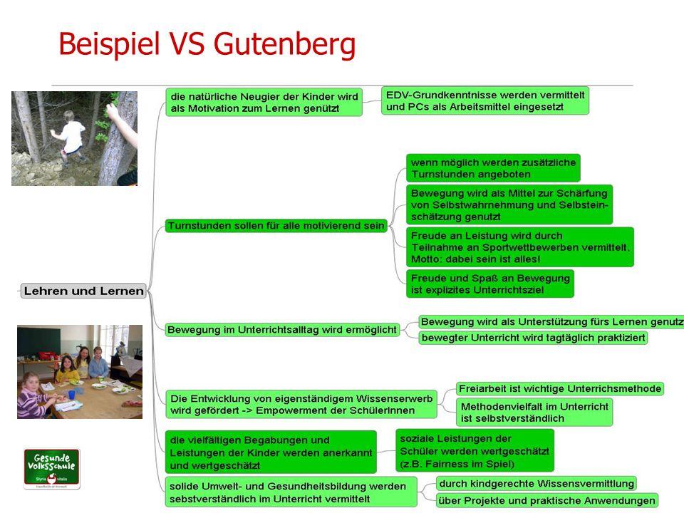 UPH Graz – GF im Setting Schule - Mag. Doris Kuhness38 Beispiel VS Gutenberg