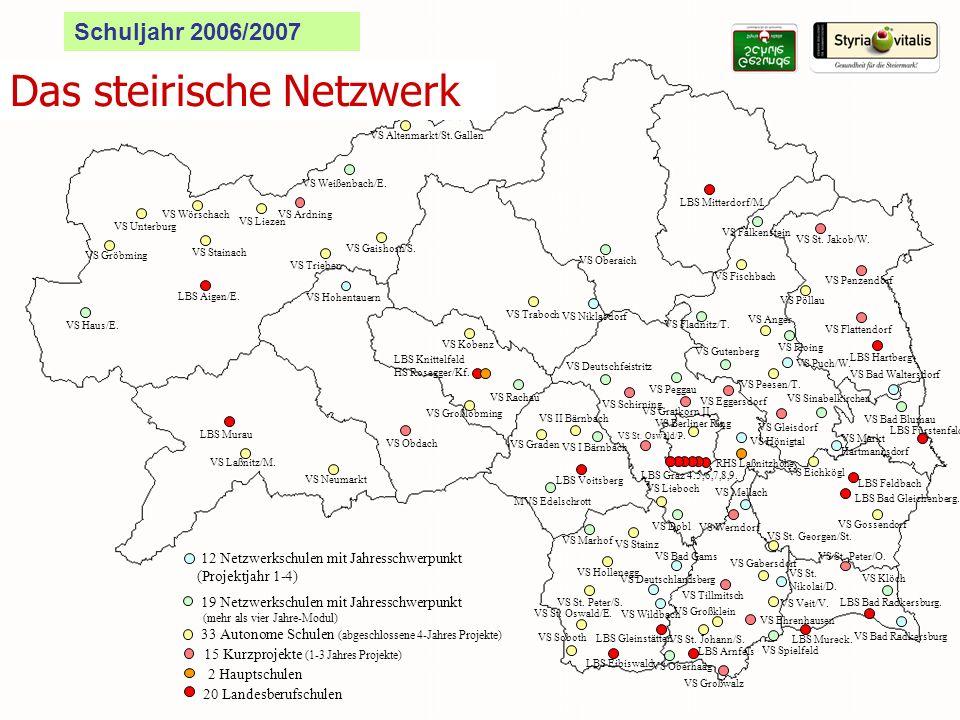 UPH Graz – GF im Setting Schule - Mag. Doris Kuhness39