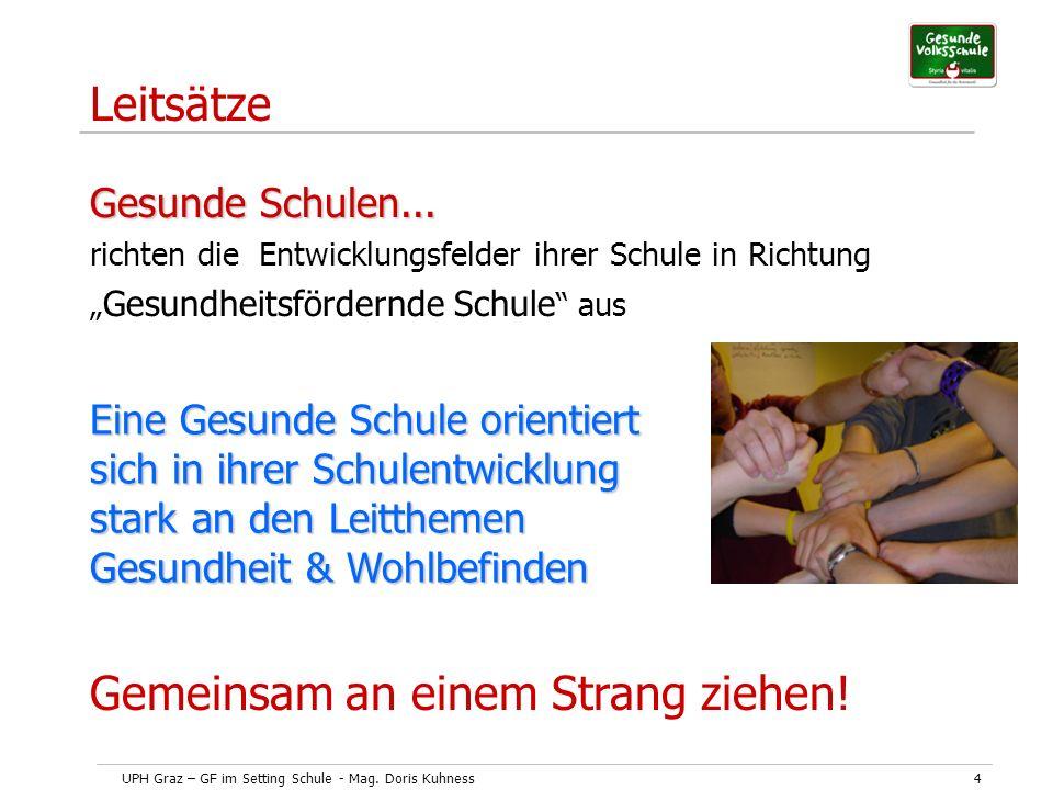 UPH Graz – GF im Setting Schule - Mag.Doris Kuhness4 Leitsätze Gesunde Schulen...