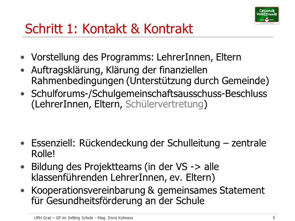 UPH Graz – GF im Setting Schule - Mag. Doris Kuhness5 Schritt 1: Kontakt & Kontrakt Vorstellung des Programms: LehrerInnen, Eltern Auftragsklärung, Kl