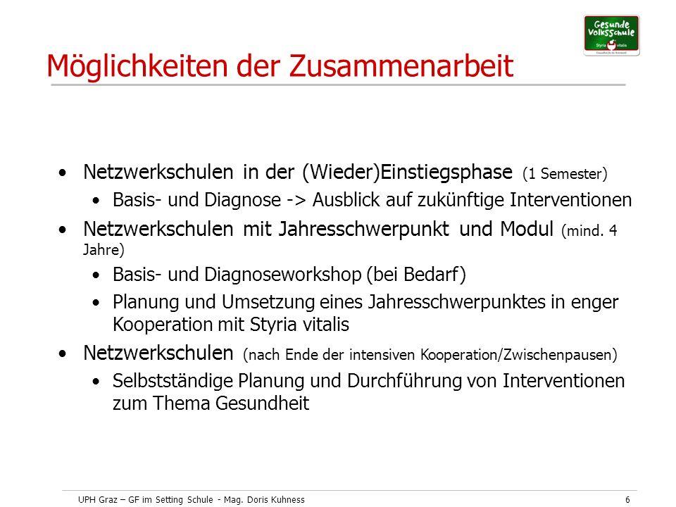 UPH Graz – GF im Setting Schule - Mag. Doris Kuhness6 Möglichkeiten der Zusammenarbeit Netzwerkschulen in der (Wieder)Einstiegsphase (1 Semester) Basi