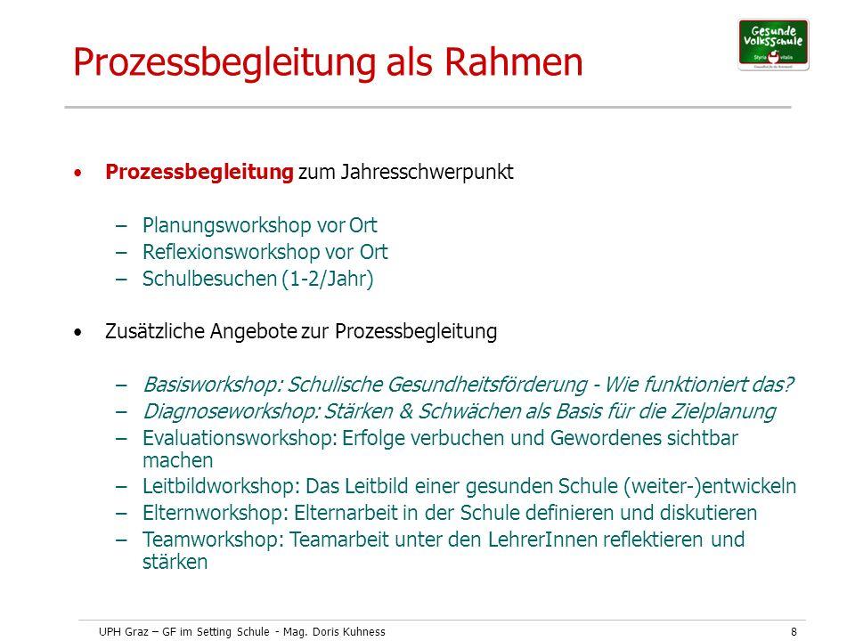 UPH Graz – GF im Setting Schule - Mag. Doris Kuhness8 Prozessbegleitung als Rahmen Prozessbegleitung zum Jahresschwerpunkt –Planungsworkshop vor Ort –