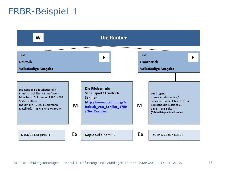 FRBR-Beispiel 1 AG RDA Schulungsunterlagen – Modul 1: Einführung und Grundlagen | Stand: 23.04.2015 | CC BY-NC-SA 16 Die Räuber Die Räuber : ein Schauspiel / Friedrich Schiller.