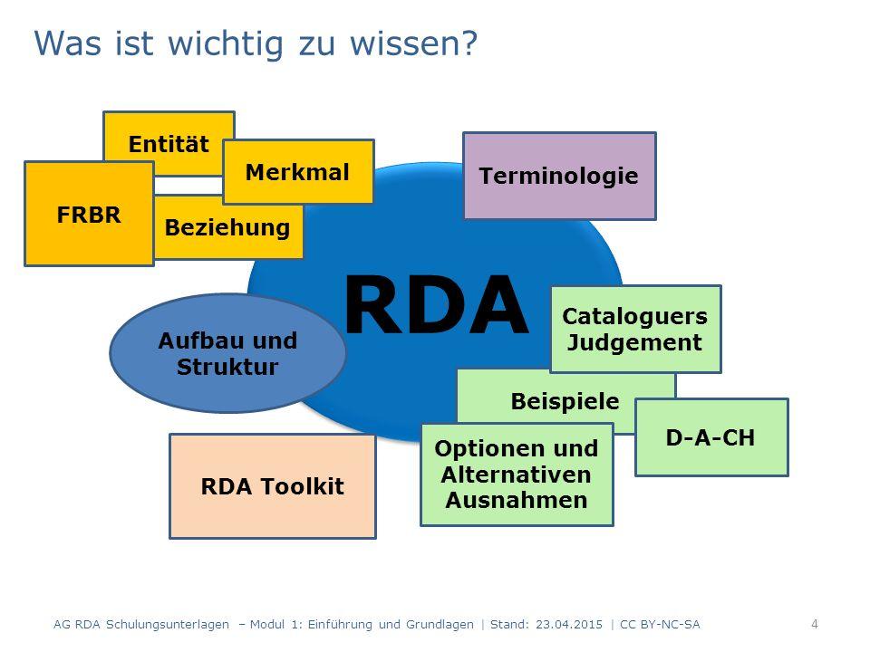 Einführung und Grundlagen Teil 1 Modul 1 5 AG RDA Schulungsunterlagen – Modul 1: Einführung und Grundlagen   Stand: 23.04.2015   CC BY-NC-SA Konzeptionelle Modelle der RDA