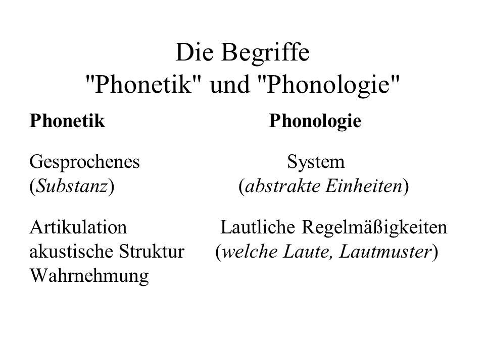 Die Begriffe Phonetik und Phonologie Phonetik Phonologie Gesprochenes System (Substanz) (abstrakte Einheiten) Artikulation Lautliche Regelmäßigkeiten akustische Struktur (welche Laute, Lautmuster) Wahrnehmung