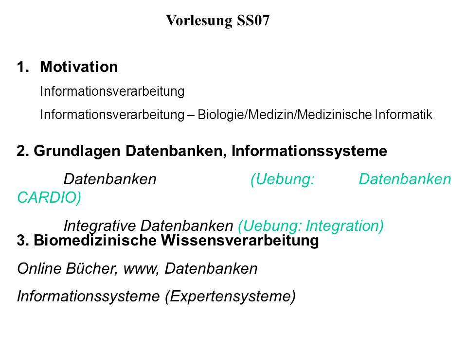 SS 04Biomedizinische InformationssystemeInhalte 4.