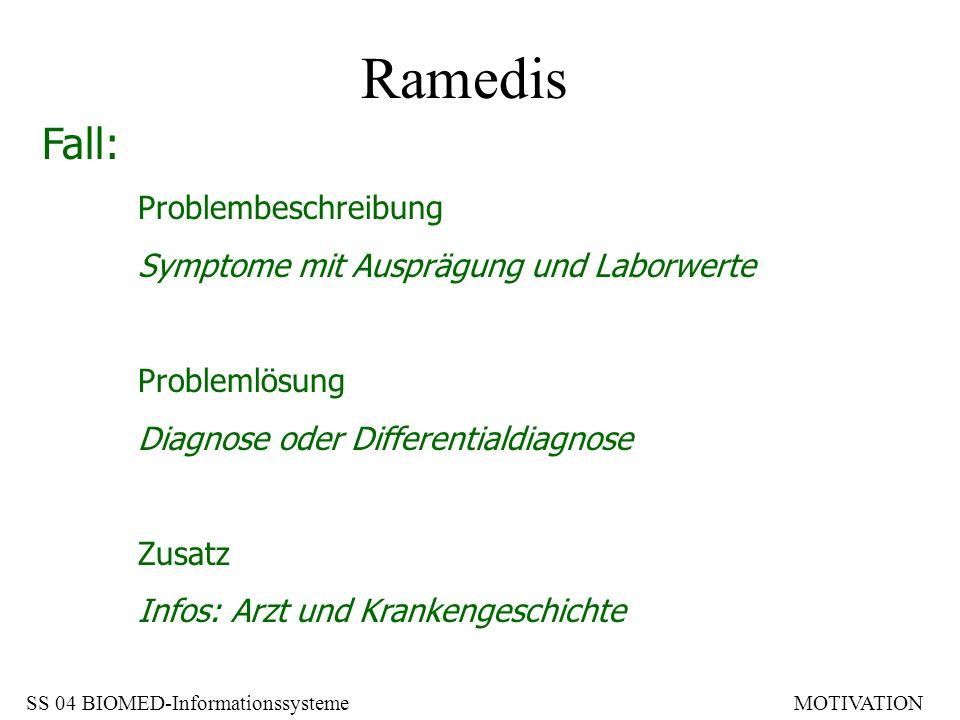 Fall: Problembeschreibung Symptome mit Ausprägung und Laborwerte Problemlösung Diagnose oder Differentialdiagnose Zusatz Infos: Arzt und Krankengeschi