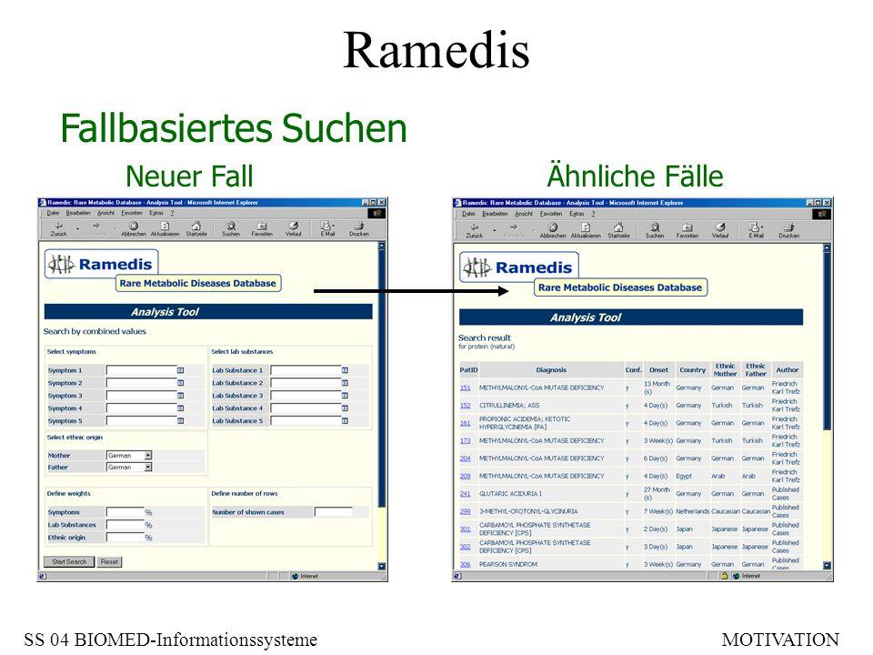 Fallbasiertes Suchen Ähnliche Fälle Ramedis Neuer Fall SS 04 BIOMED-InformationssystemeMOTIVATION