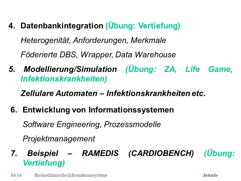 SS 04Biomedizinische InformationssystemeInhalte 4. Datenbankintegration (Übung: Vertiefung) Heterogenität, Anforderungen, Merkmale Föderierte DBS, Wra