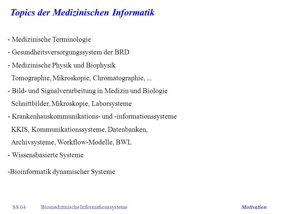 SS 04Biomedizinische InformationssystemeMotivation Topics der Medizinischen Informatik - Medizinische Terminologie - Gesundheitsversorgungssystem der