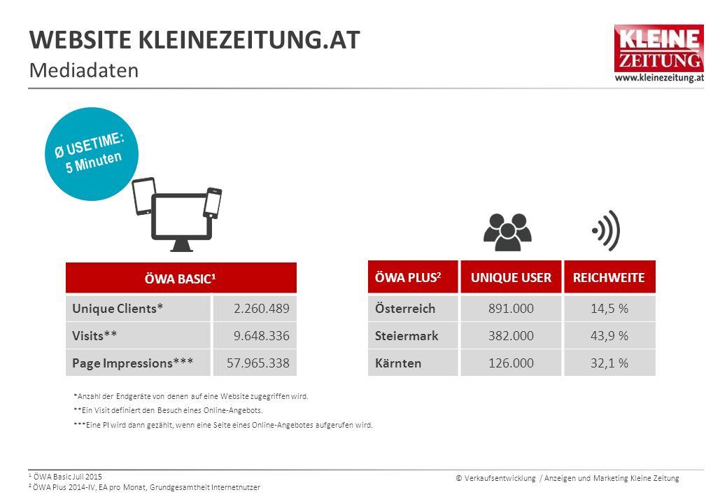 © Verkaufsentwicklung / Anzeigen und Marketing Kleine Zeitung KLEINEZEITUNG.AT Unique User DIE REICHWEITEN UNSERER USER Quelle: ÖWA Plus 2014-IV Reichweite pro Monat, Grundgesamtheit Internetnutzer 6 % 13,1 % 8,8 % 8 % 7,0 % 6 % 11,0 % Steiermark 43,9 % Kärnten 32,1 % Österreich 14,5 %
