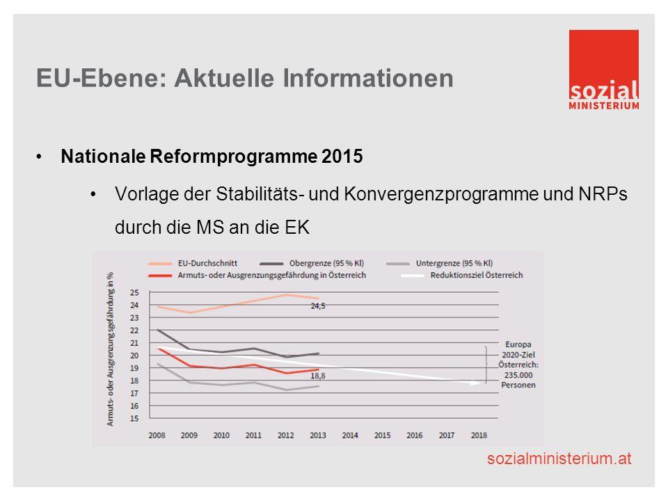 sozialministerium.at EU-Ebene: Aktuelle Informationen Nationale Reformprogramme 2015 Vorlage der Stabilitäts- und Konvergenzprogramme und NRPs durch die MS an die EK