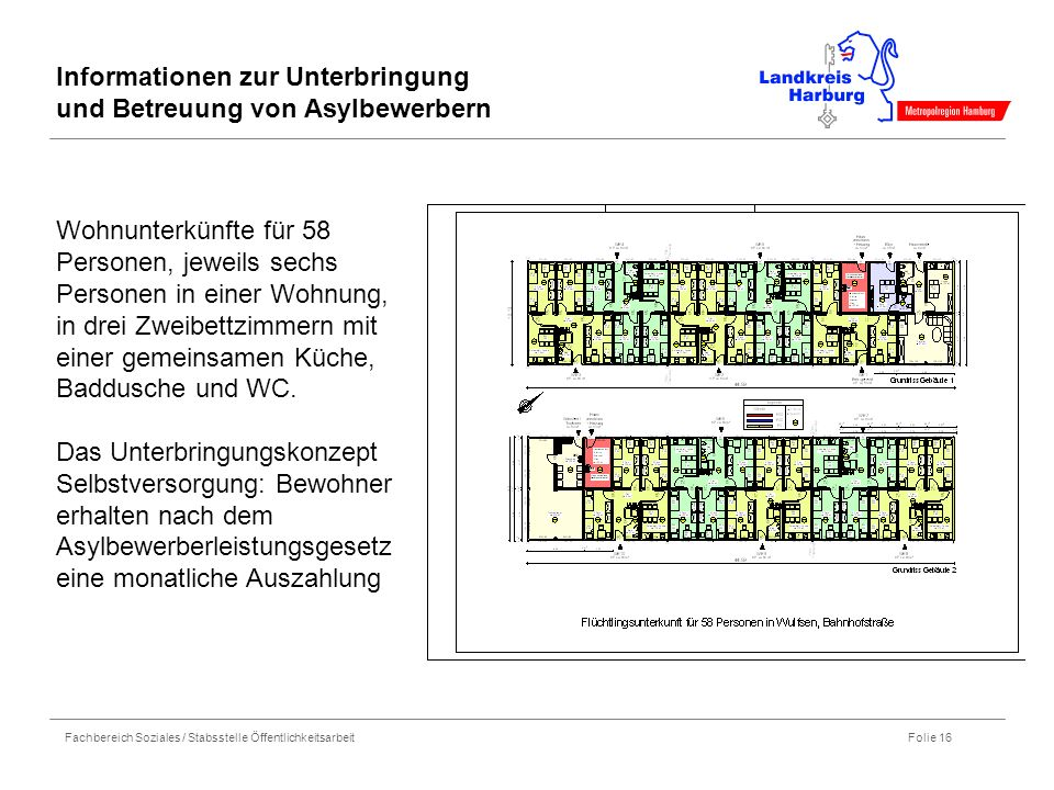 Fachbereich Soziales / Stabsstelle Öffentlichkeitsarbeit Folie 16 Informationen zur Unterbringung und Betreuung von Asylbewerbern Wohnunterkünfte für