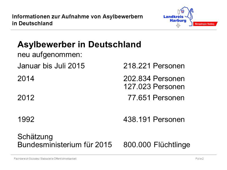 Fachbereich Soziales / Stabsstelle Öffentlichkeitsarbeit Folie 2 Informationen zur Aufnahme von Asylbewerbern in Deutschland Asylbewerber in Deutschla