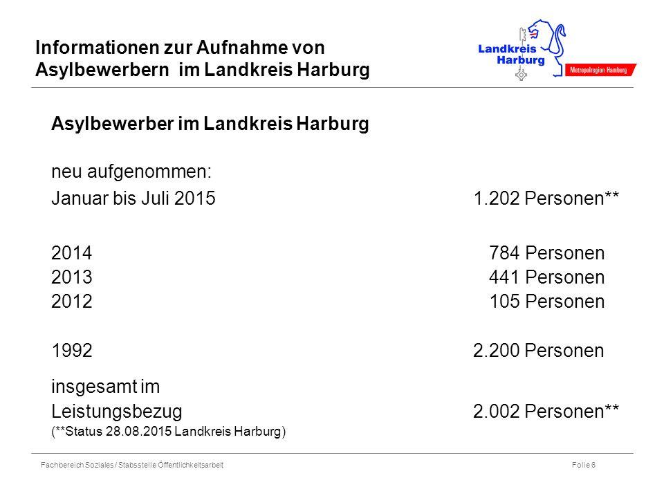 Fachbereich Soziales / Stabsstelle Öffentlichkeitsarbeit Folie 6 Informationen zur Aufnahme von Asylbewerbern im Landkreis Harburg Asylbewerber im Lan