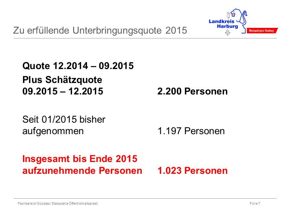 Fachbereich Soziales / Stabsstelle Öffentlichkeitsarbeit Folie 7 Zu erfüllende Unterbringungsquote 2015 Quote 12.2014 – 09.2015 Plus Schätzquote 09.20