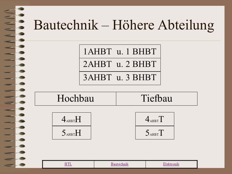 HTLBautechnikElektronik Bautechnik – Höhere Abteilung 1AHBT u.